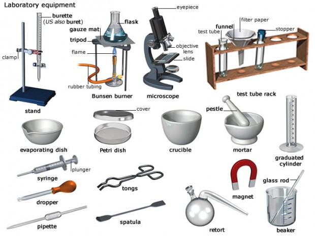 laboratory_equipment_comp-620x465